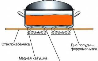 Можно ли отремонтировать индукционную плиту своими руками