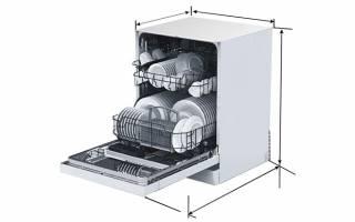 Обзор существующих размеров посудомоечных машин
