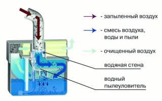 Как своими руками сделать аквафильтр для пылесоса