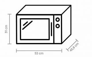 Каковы стандартные размеры микроволновки