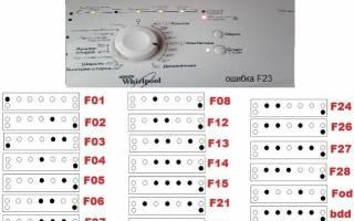 Специальные коды ошибок, или как стиральная машина Whirlpool предупреждает о неисправности