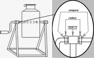 Сборка самодельной бетономешалки