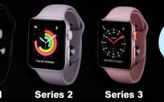 Мир электроники в предвкушении новых смарт-часов Apple Watch Series 4