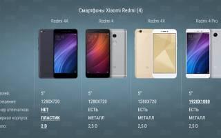 Бюджетный и качественный Xiaomi Redmi 4