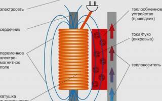 Как сделать индукционную печь и котел отопления из инвертора