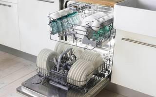 Достоинства посудомоечных машин Занусси