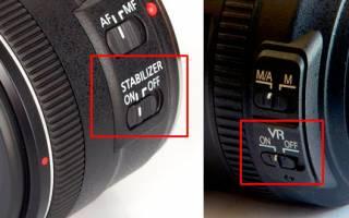 Все, что нужно знать об объективе для фотоаппарата