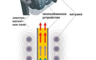 Особенности самостоятельной сборки индукционного водонагревателя